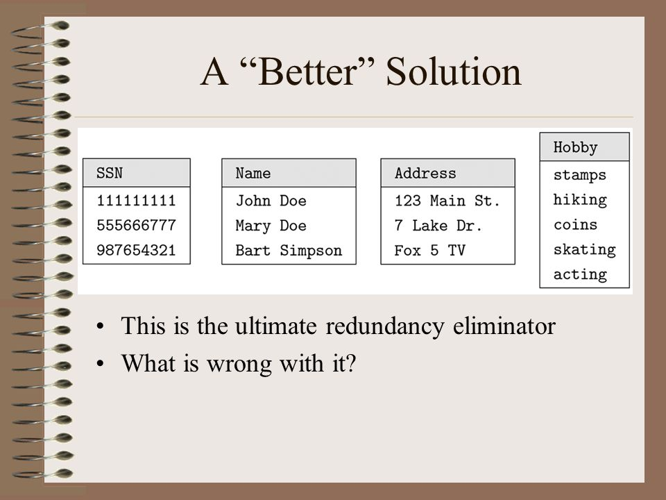 A Better Solution This is the ultimate redundancy eliminator What is wrong with it?