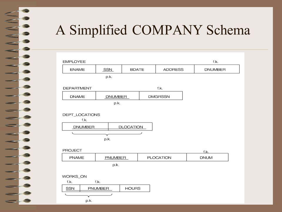 A Simplified COMPANY Schema