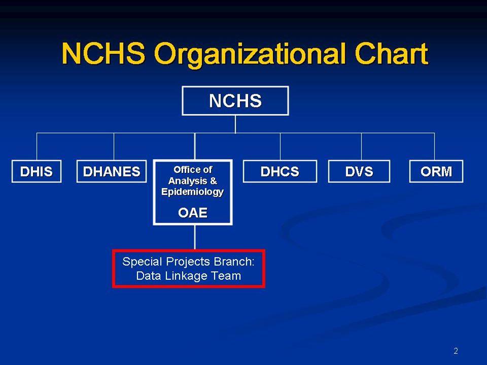 2 NCHS Organizational Chart