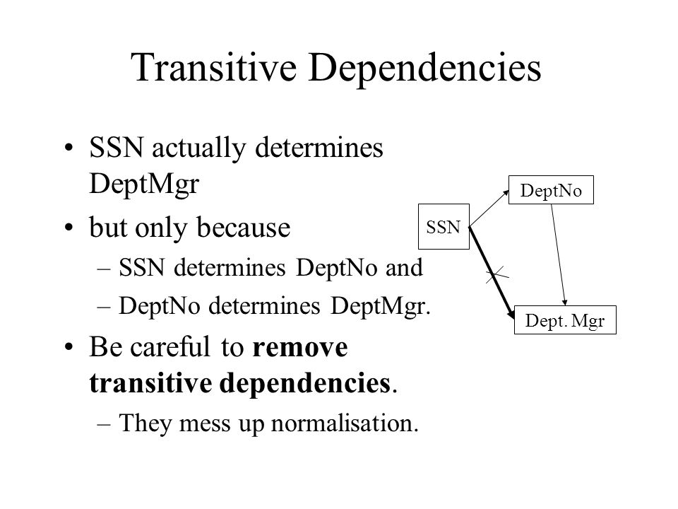 Transitive Dependencies SSN actually determines DeptMgr but only because –SSN determines DeptNo and –DeptNo determines DeptMgr. Be careful to remove t