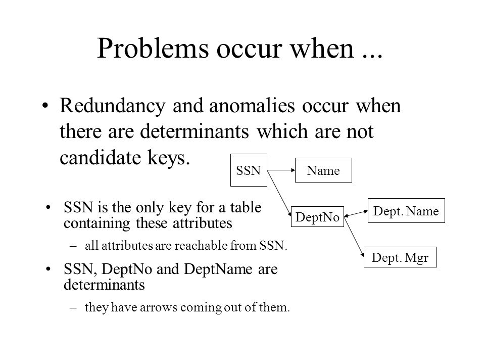 Problems occur when... Redundancy and anomalies occur when there are determinants which are not candidate keys. SSN Name DeptNo Dept. Name Dept. Mgr S