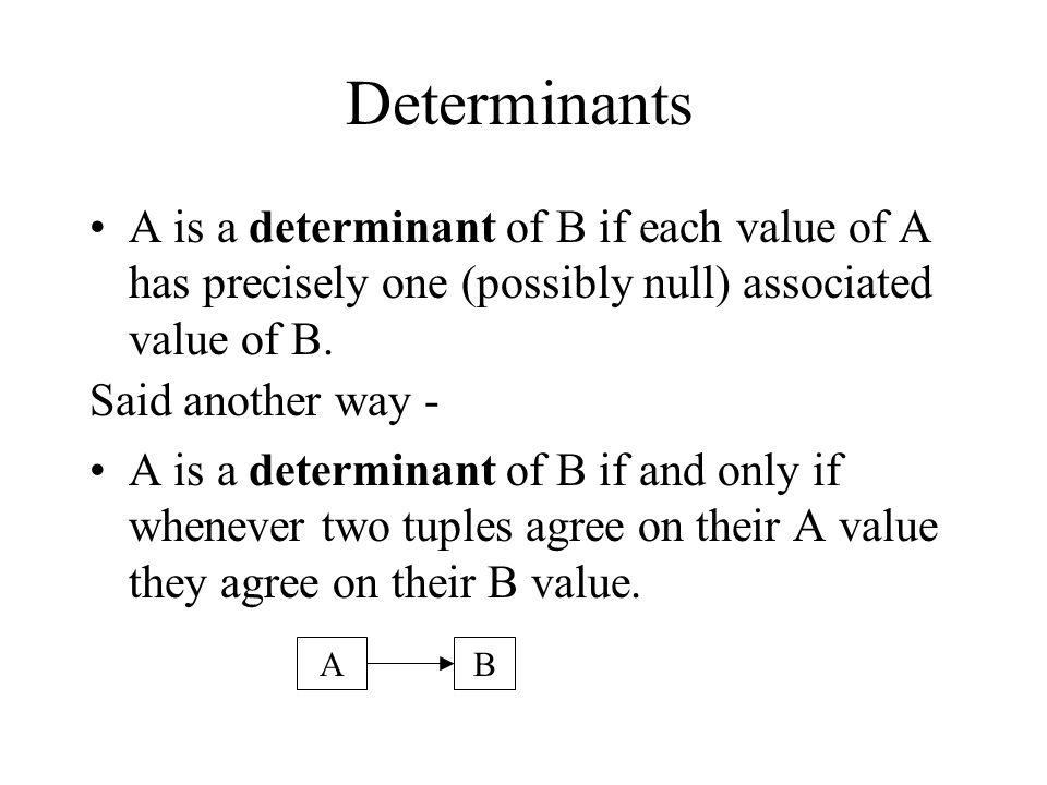 Determinants A is a determinant of B if each value of A has precisely one (possibly null) associated value of B.