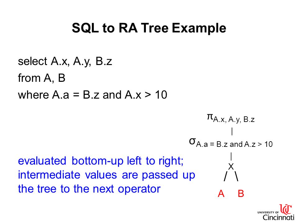 SQL to RA Tree Example select A.x, A.y, B.z from A, B where A.a = B.z and A.x > 10 π A.x, A.y, B.z | σ A.a = B.z and A.z > 10 | X / \ A B evaluated bottom-up left to right; intermediate values are passed up the tree to the next operator