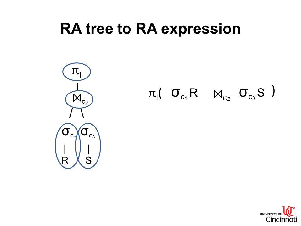 RA tree to RA expression π l | ⋈ c 2 / \ σ c 1 σ c 3 | R S σc1 Rσc1 R σc3 Sσc3 S ⋈c2⋈c2 πl(πl( )