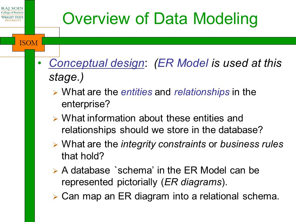 ISOM ER Model Basics Entity: Real-world object distinguishable from other objects.