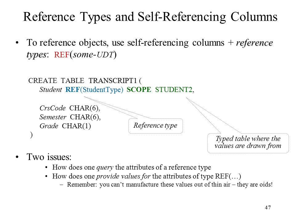 47 Reference Types and Self-Referencing Columns reference typesTo reference objects, use self-referencing columns + reference types: REF (some- UDT ) TRANSCRIPT1 CREATE TABLE TRANSCRIPT1 ( StudentTypeSTUDENT2 Student REF(StudentType) SCOPE STUDENT2, CrsCode CHAR(6), Semester CHAR(6), Grade CHAR(1) ) Two issues: How does one query the attributes of a reference type How does one provide values for the attributes of type REF(…) –Remember: you can't manufacture these values out of thin air – they are oids.
