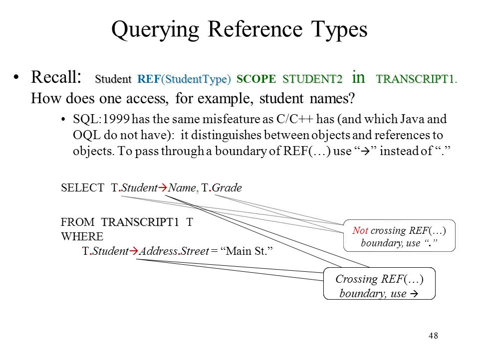 48 Querying Reference Types StudentStudentTypeSTUDENT2TRANSCRIPT1Recall : Student REF(StudentType) SCOPE STUDENT2 in TRANSCRIPT1.
