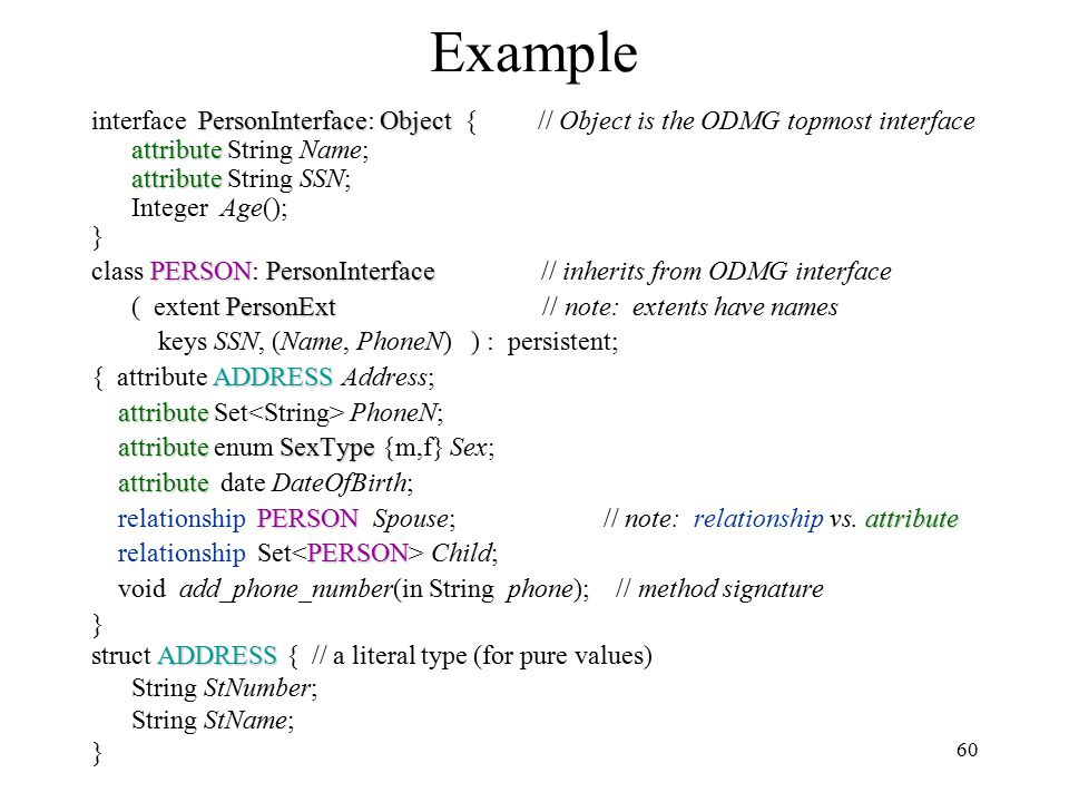 60 Example PersonInterfaceObject interface PersonInterface: Object { // Object is the ODMG topmost interface attribute attribute String Name; attribute attribute String SSN; Integer Age(); } PERSONPersonInterface class PERSON: PersonInterface // inherits from ODMG interface PersonExt ( extent PersonExt // note: extents have names keys SSN, (Name, PhoneN) ) : persistent; ADDRESS { attribute ADDRESS Address; attribute attribute Set PhoneN; attributeSexType attribute enum SexType {m,f} Sex; attribute attribute date DateOfBirth; PERSONattribute relationship PERSON Spouse; // note: relationship vs.