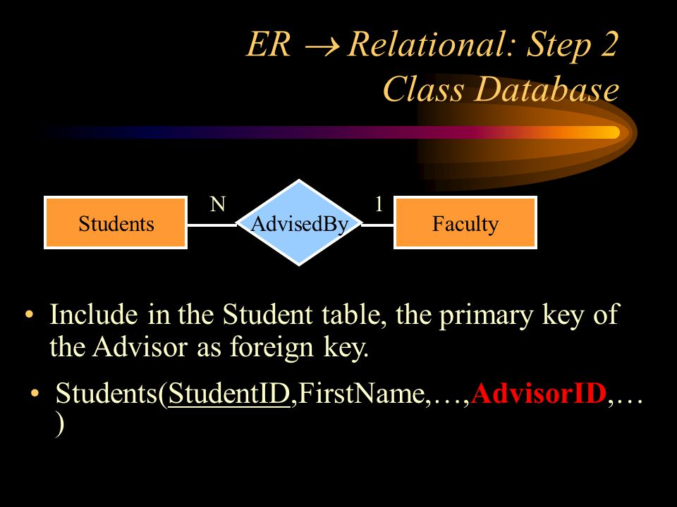 ER  Relational: Step 2 Class Database Students(StudentID,FirstName,…,AdvisorID,… ) Include in the Student table, the primary key of the Advisor as foreign key.