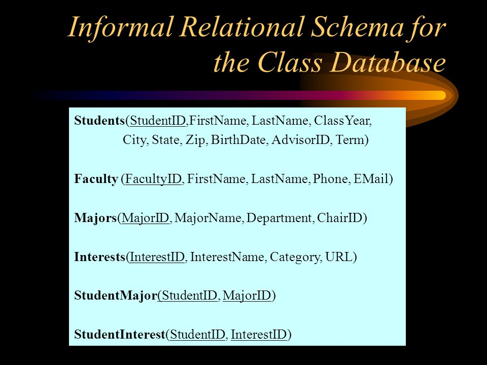 Students(StudentID,FirstName, LastName, ClassYear, City, State, Zip, BirthDate, AdvisorID, Term) Faculty (FacultyID, FirstName, LastName, Phone, EMail) Majors(MajorID, MajorName, Department, ChairID) Interests(InterestID, InterestName, Category, URL) StudentMajor(StudentID, MajorID) StudentInterest(StudentID, InterestID) Informal Relational Schema for the Class Database