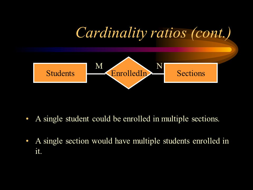 Cardinality ratios (cont.) StudentsSections EnrolledIn MN A single student could be enrolled in multiple sections. A single section would have multipl
