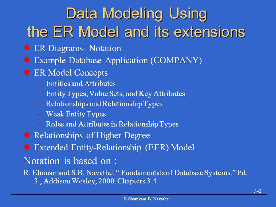 © Shamkant B. Navathe 3-2 Data Modeling Using the ER Model and its extensions ER Diagrams- Notation Example Database Application (COMPANY) ER Model Co