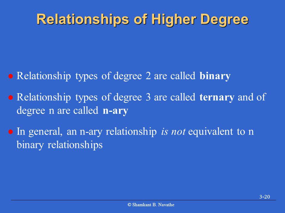 © Shamkant B. Navathe 3-20 Relationships of Higher Degree l Relationship types of degree 2 are called binary l Relationship types of degree 3 are call