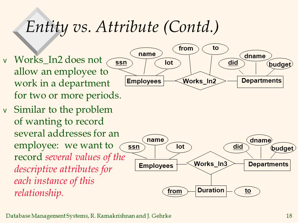 Database Management Systems, R. Ramakrishnan and J. Gehrke18 Entity vs. Attribute (Contd.) v Works_In2 does not allow an employee to work in a departm