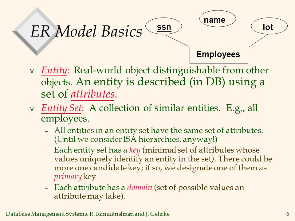 Database Management Systems, R. Ramakrishnan and J. Gehrke6 ER Model Basics v Entity: Real-world object distinguishable from other objects. An entity