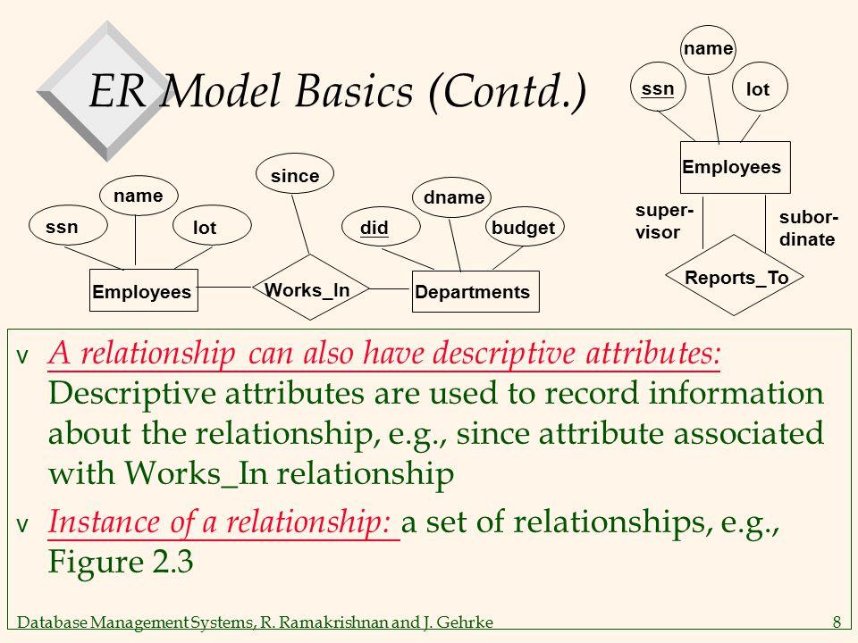 Database Management Systems, R. Ramakrishnan and J. Gehrke8 ER Model Basics (Contd.) v A relationship can also have descriptive attributes: Descriptiv