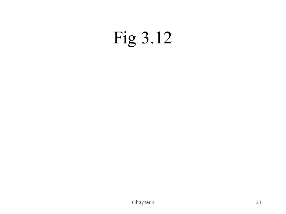 Chapter 321 Fig 3.12