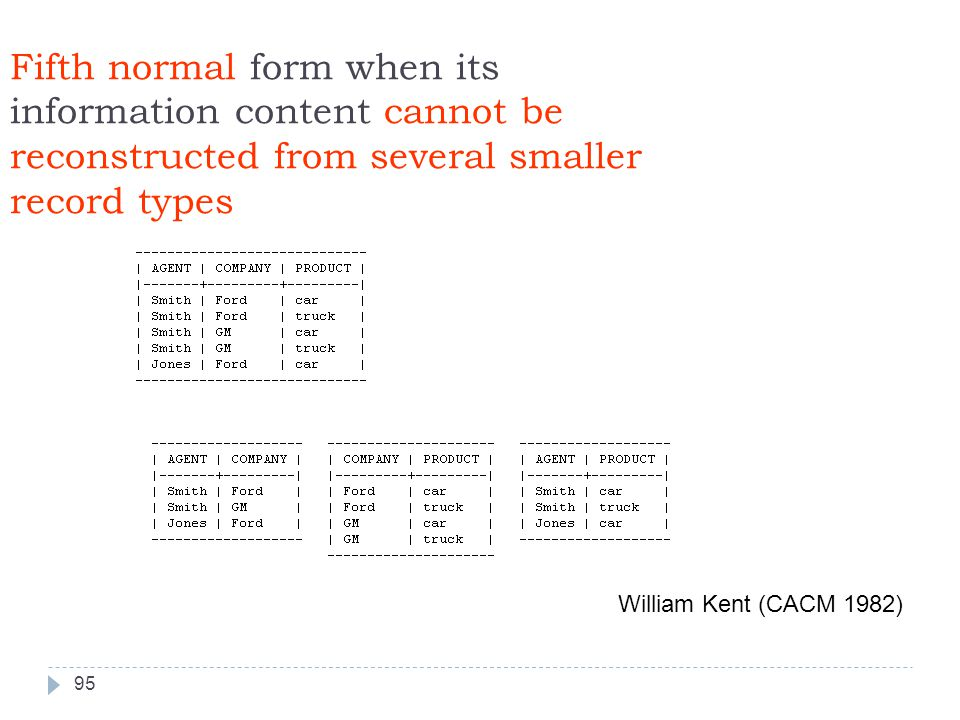 95 Fifth normal form when its information content cannot be reconstructed from several smaller record types William Kent (CACM 1982)