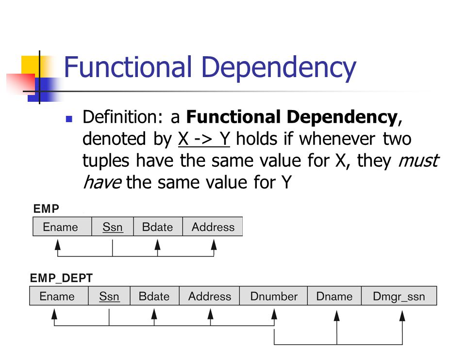 Functional Dependency Definition: a Functional Dependency, denoted by X -> Y holds if whenever two tuples have the same value for X, they must have th