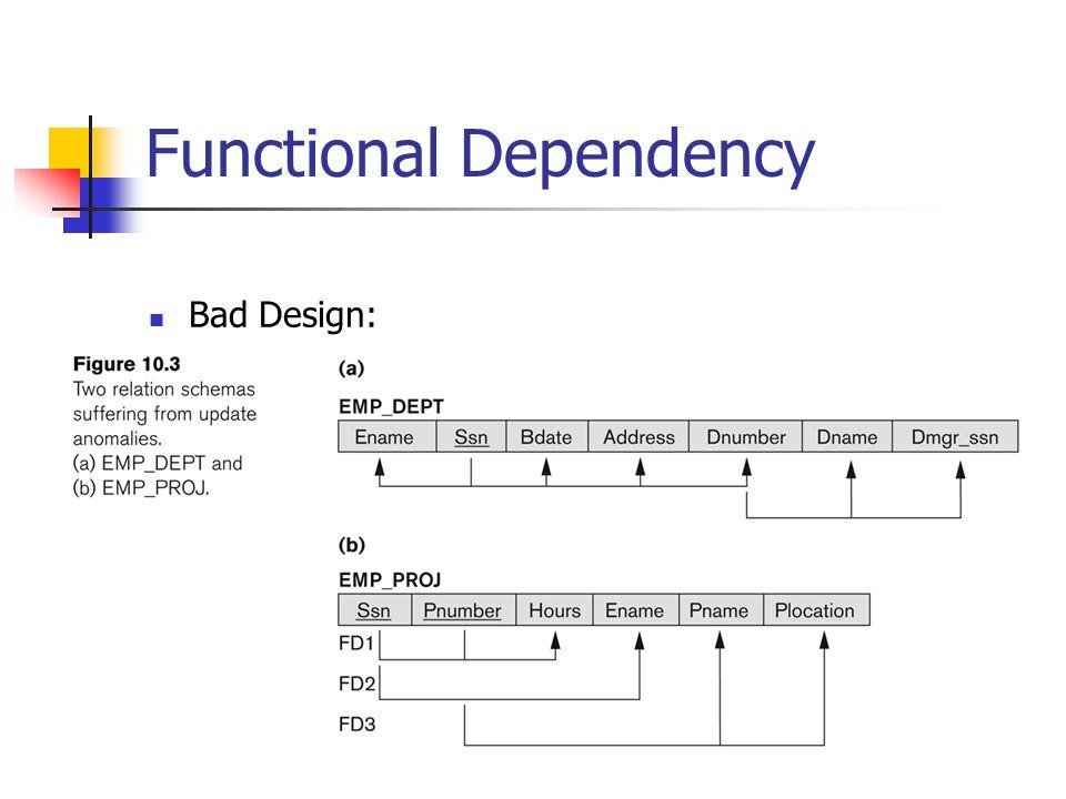 Functional Dependency Bad Design: