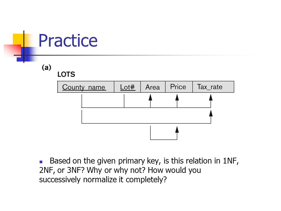 Practice Based on the given primary key, is this relation in 1NF, 2NF, or 3NF? Why or why not? How would you successively normalize it completely?