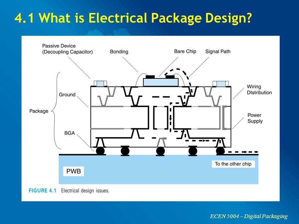 ECEN 5004 – Digital Packaging 4.1 What is Electrical Package Design