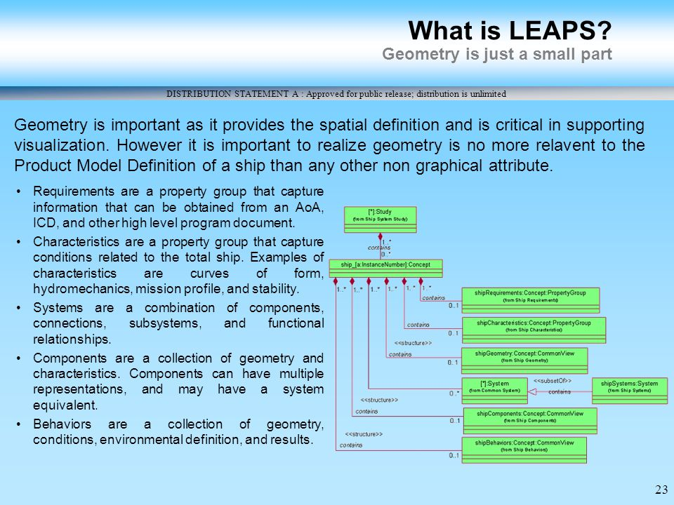 DISTRIBUTION STATEMENT A : Approved for public release; distribution is unlimited 23 What is LEAPS.
