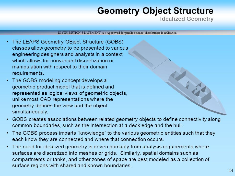 DISTRIBUTION STATEMENT A : Approved for public release; distribution is unlimited 24 Geometry Object Structure Idealized Geometry The LEAPS Geometry OBject Structure (GOBS) classes allow geometry to be presented to various engineering designers and analysts in a context which allows for convenient discretization or manipulation with respect to their domain requirements.