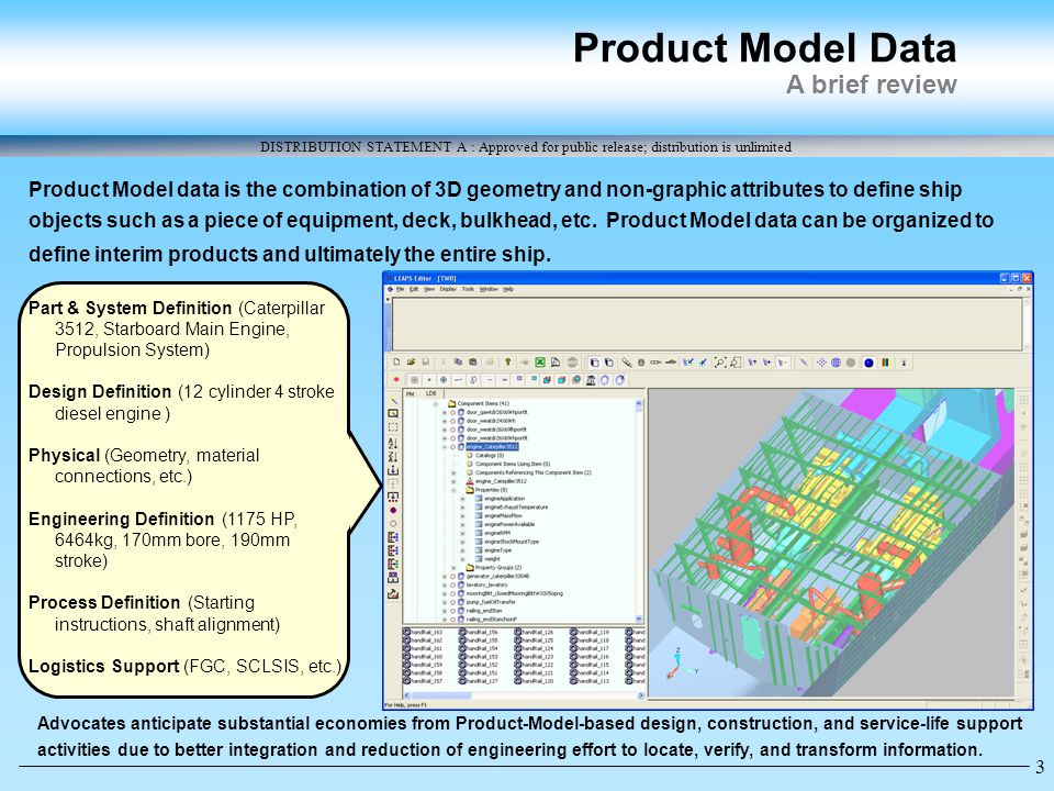 DISTRIBUTION STATEMENT A : Approved for public release; distribution is unlimited 3 Product Model data is the combination of 3D geometry and non-graphic attributes to define ship objects such as a piece of equipment, deck, bulkhead, etc.