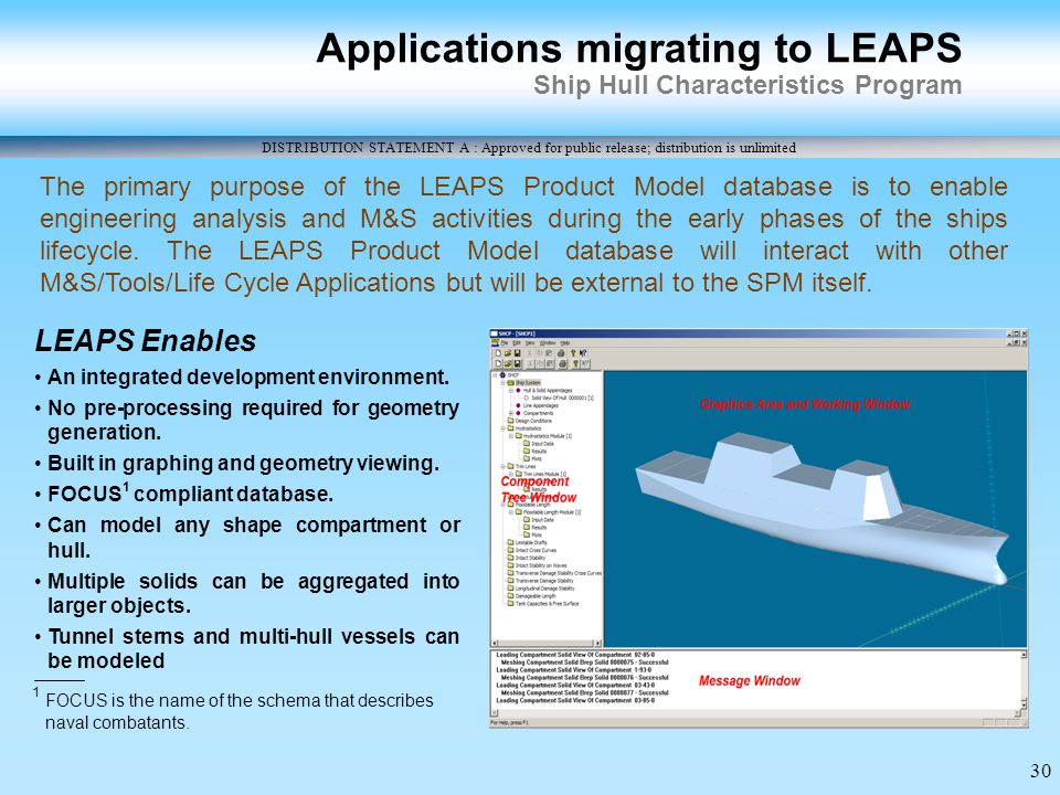 DISTRIBUTION STATEMENT A : Approved for public release; distribution is unlimited 30 Applications migrating to LEAPS Ship Hull Characteristics Program The primary purpose of the LEAPS Product Model database is to enable engineering analysis and M&S activities during the early phases of the ships lifecycle.