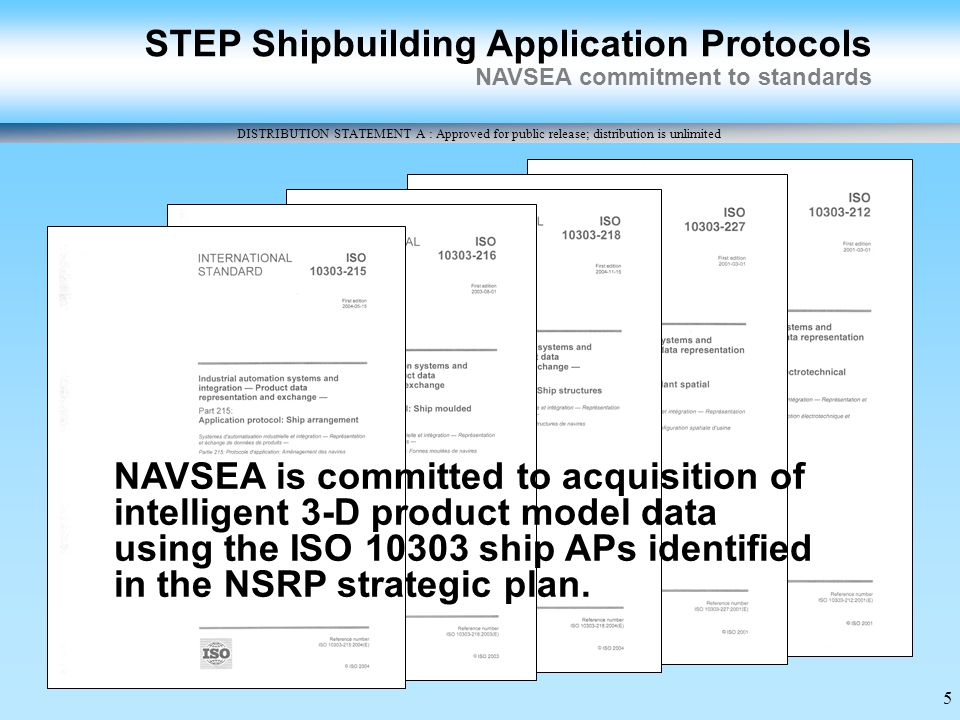 DISTRIBUTION STATEMENT A : Approved for public release; distribution is unlimited 5 STEP Shipbuilding Application Protocols NAVSEA commitment to standards NAVSEA is committed to acquisition of intelligent 3-D product model data using the ISO 10303 ship APs identified in the NSRP strategic plan.