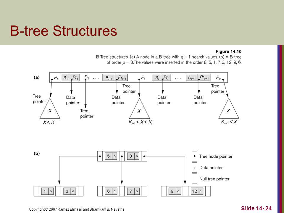 Copyright © 2007 Ramez Elmasri and Shamkant B. Navathe Slide 14- 24 B-tree Structures