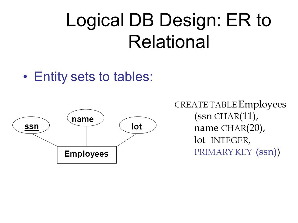 Logical DB Design: ER to Relational Entity sets to tables: CREATE TABLE Employees (ssn CHAR (11), name CHAR (20), lot INTEGER, PRIMARY KEY (ssn)) Empl