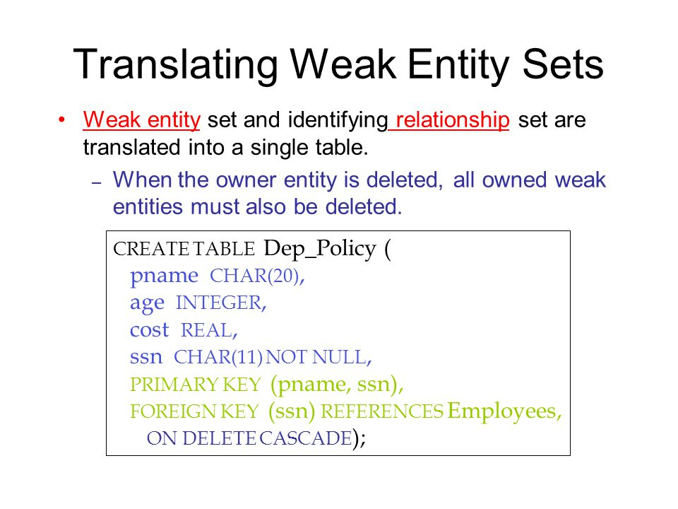 Translating Weak Entity Sets Weak entity set and identifying relationship set are translated into a single table. – When the owner entity is deleted,