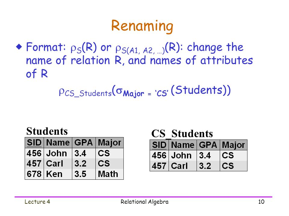 Lecture 4Relational Algebra10 Renaming  Format:  S (R) or  S(A1, A2, …) (R): change the name of relation R, and names of attributes of R  CS_Students (  Major = 'CS' (Students)) Students CS_Students
