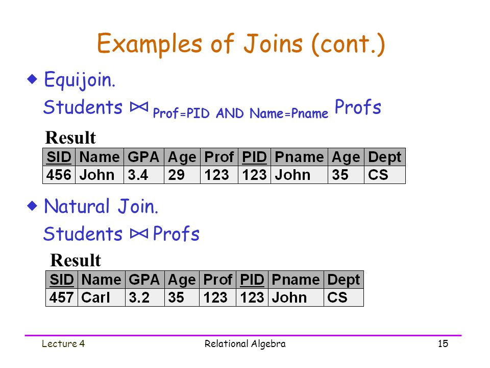 Lecture 4Relational Algebra15 Examples of Joins (cont.)  Equijoin.