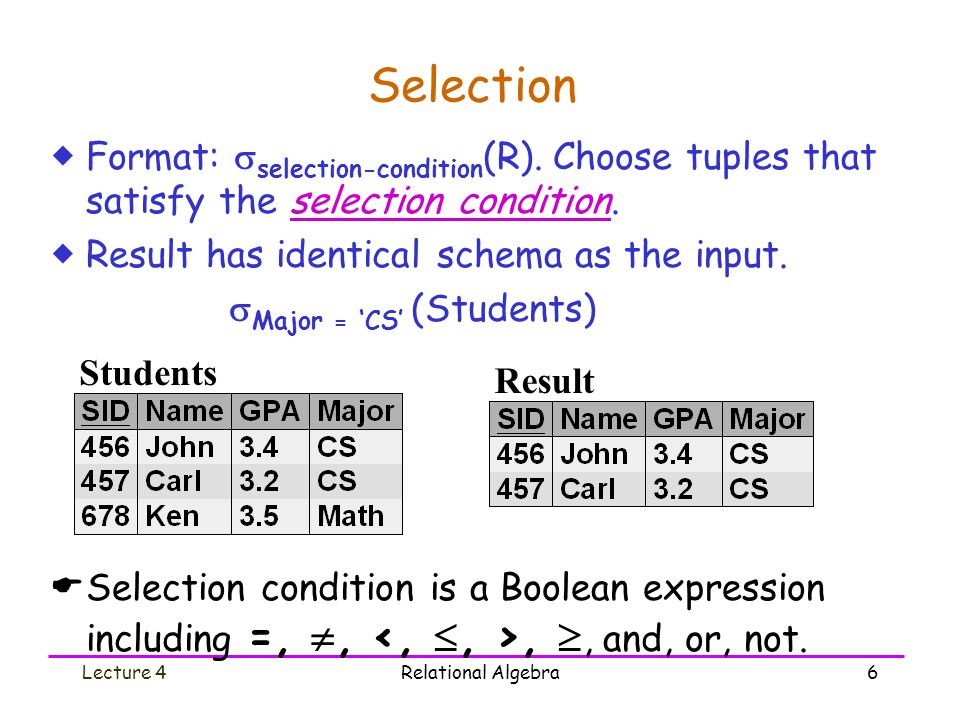 Lecture 4Relational Algebra6 Selection  Format:  selection-condition (R).