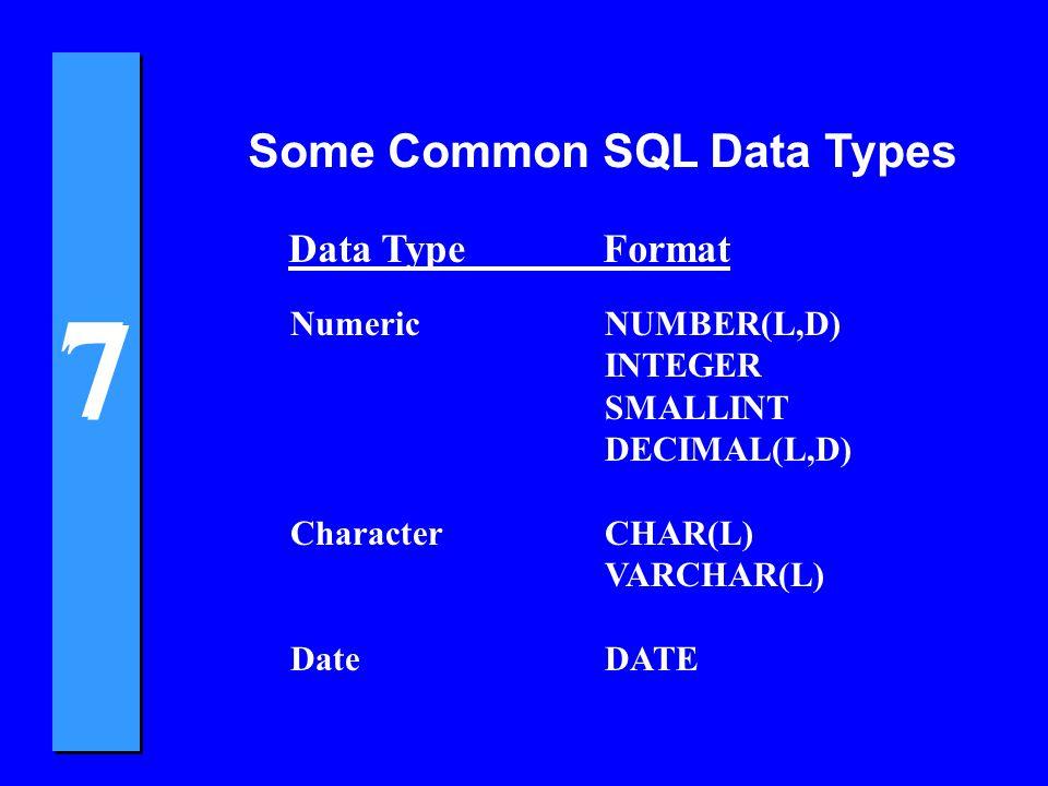 7 7 Some Common SQL Data Types NumericNUMBER(L,D) INTEGER SMALLINT DECIMAL(L,D) CharacterCHAR(L) VARCHAR(L) DateDATE Data TypeFormat