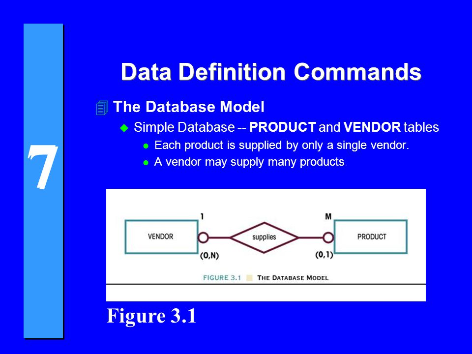 7 7 Advanced Data Definition Commands 4All changes in the table structure are made by using the ALTER command u Followed by a keyword that produces specific change u Three options are available l ADD l MODIFY l DROP
