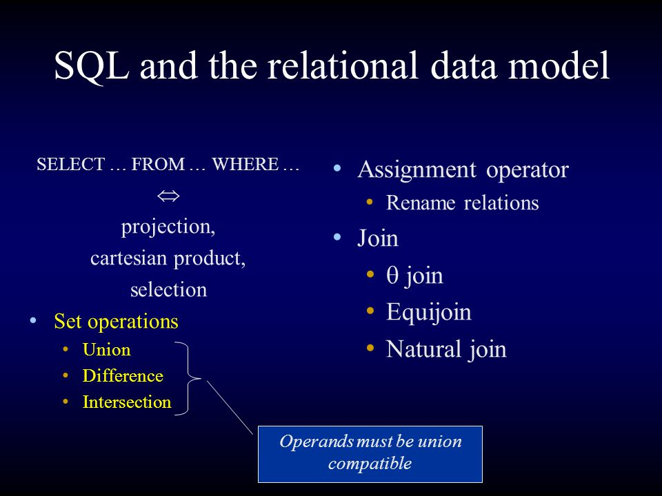 SQL and the relational data model SELECT … FROM … WHERE …  projection, cartesian product, selection Set operations Union Difference Intersection Assignment operator Rename relations Join  join Equijoin Natural join Operands must be union compatible