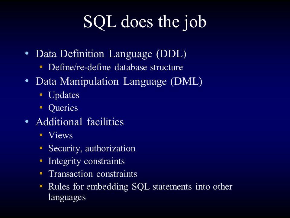 SQL does the job Data Definition Language (DDL) Define/re-define database structure Data Manipulation Language (DML) Updates Queries Additional facili