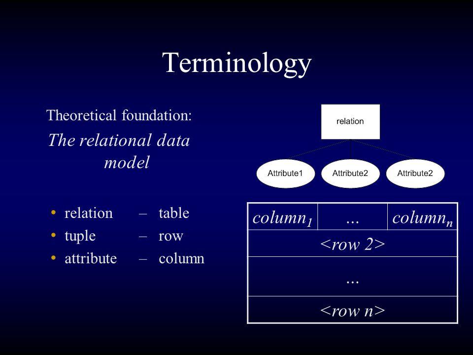 Terminology Theoretical foundation: The relational data model relation–table tuple–row attribute–column column 1 …column n …