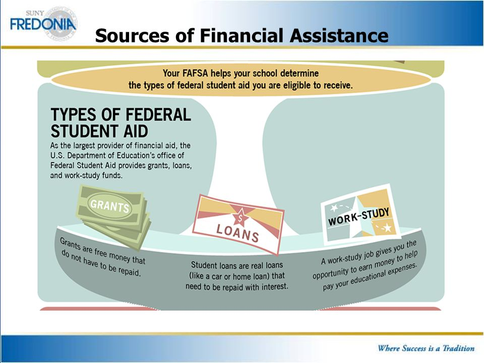 IRS Data Retrieval Process All FAFSA on the Web applicants and the parents of dependent applicants, who indicate that they have filed their federal tax returns prior to completing their FASFA, will be directed to use the FASFA-IRS Data-Retrieval process to complete their FASFA more easily and accurately.