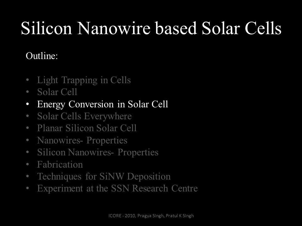 Si NW Comparison Si Nano Wire at SSNRC Literature Survey Reference: IRAM, Saclay Institute of Matter and Radiation ICORE - 2010, Pragya Singh, Pratul K Singh