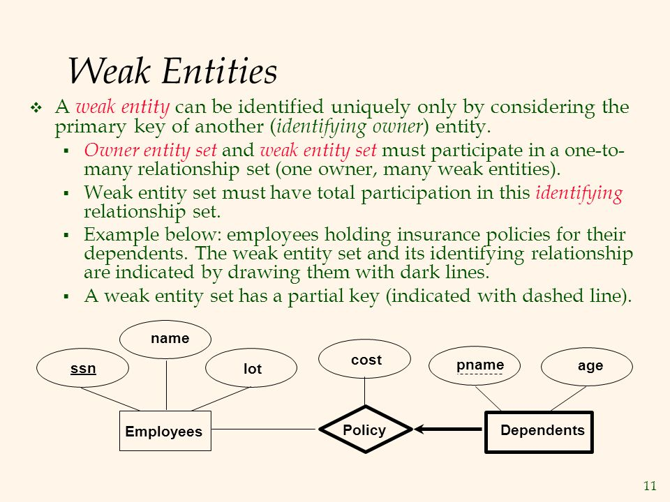 11 Weak Entities  A weak entity can be identified uniquely only by considering the primary key of another ( identifying owner ) entity.  Owner entit