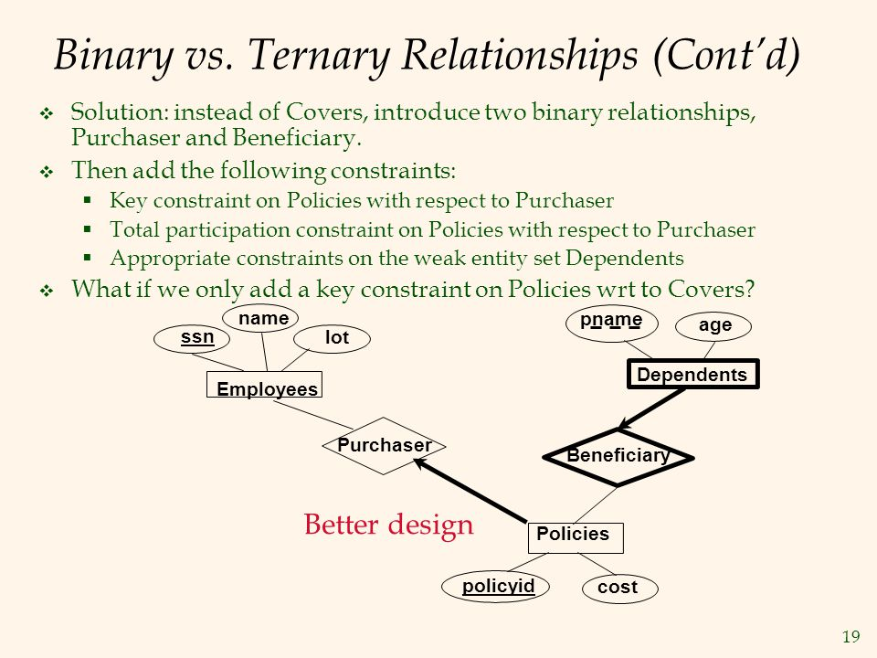 19 Binary vs. Ternary Relationships (Cont'd)  Solution: instead of Covers, introduce two binary relationships, Purchaser and Beneficiary.  Then add