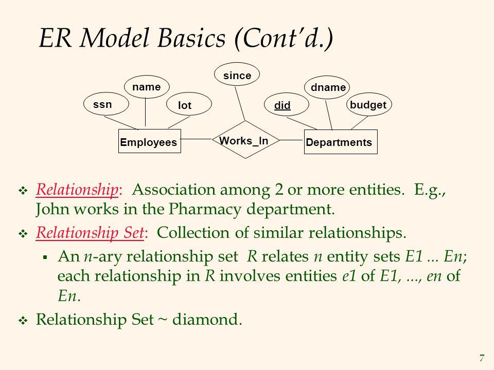 7 ER Model Basics (Cont'd.)  Relationship : Association among 2 or more entities. E.g., John works in the Pharmacy department.  Relationship Set : C