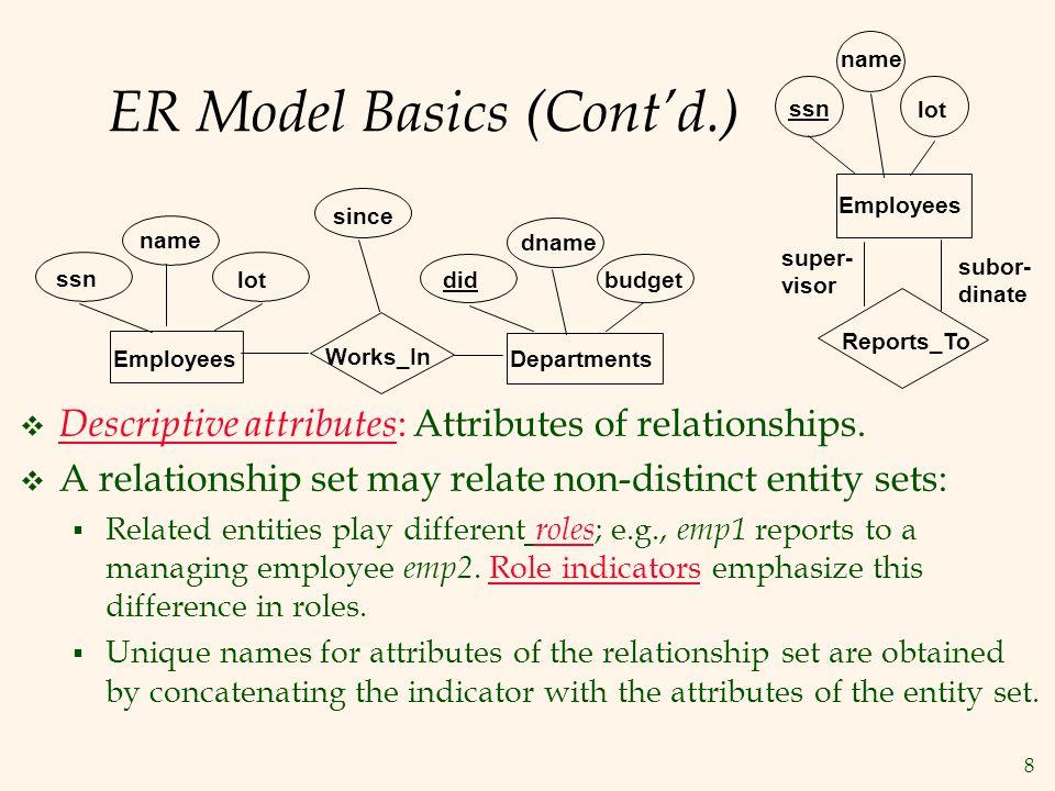 8 ER Model Basics (Cont'd.)  Descriptive attributes : Attributes of relationships.  A relationship set may relate non-distinct entity sets:  Relate
