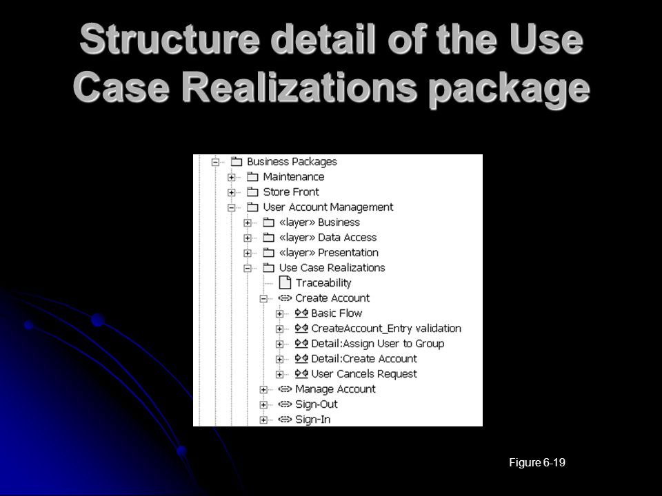 Structure detail of the Use Case Realizations package Figure 6-19