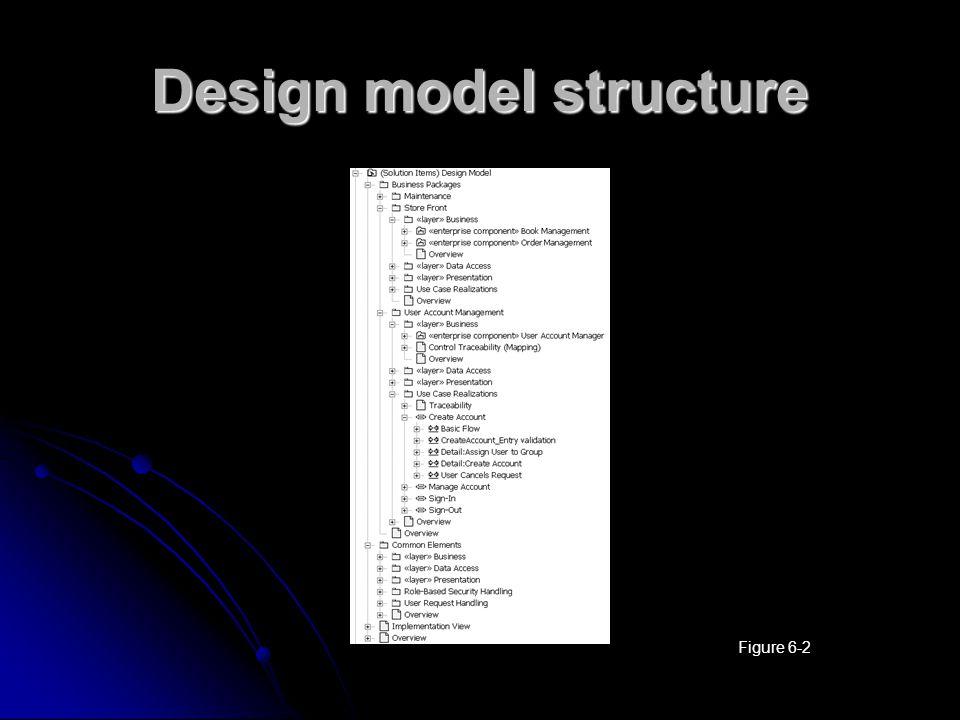Design model structure Figure 6-2